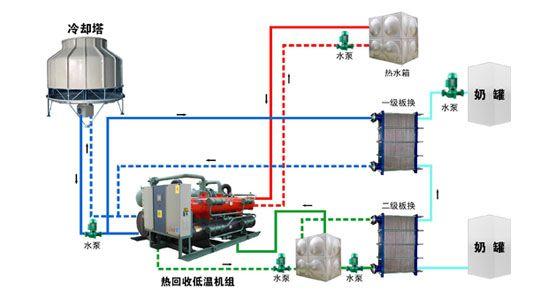 工业冷却方案
